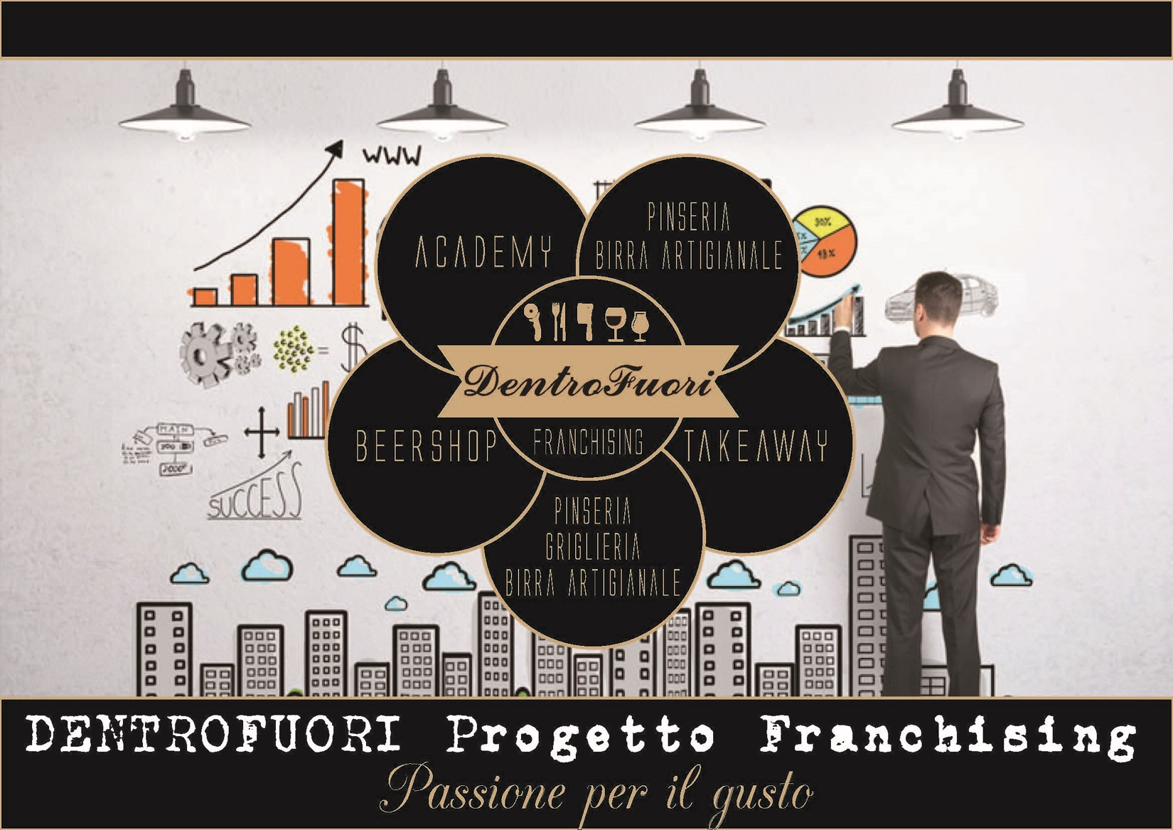 DentroFuori Progetto Franchising